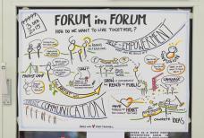 Forum im FORUM