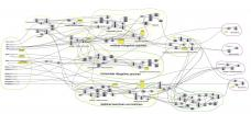 Kybernetische Modelle