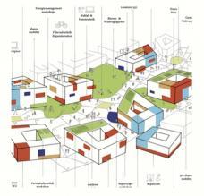 superscape 14 city of workshops