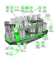 biennale_vienna_atelier_darchitecture_autogeree_and_superpool_tactics_for_resilient_post-urban_development_2014_k.jpg