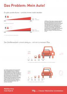 mobiles-graz-plakat-03.jpg