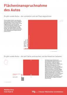 mobiles-graz-plakat-04.jpg