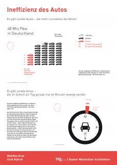 mobiles-graz-plakat-05.jpg