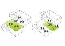 Bildungscampus Wien – Sonnwendviertel, fliegendes Klassenzimmer