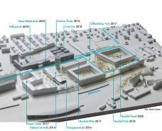 Smart City Graz Waagner Biro – Stadtteil modell