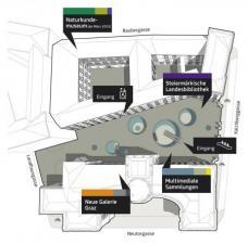 Überblick über die Abteilungen des Universalmuseums Joanneum im Joanneumsviertel. (Illustration: Lichtwitz-Leinfellner visuelle Kultur KG)
