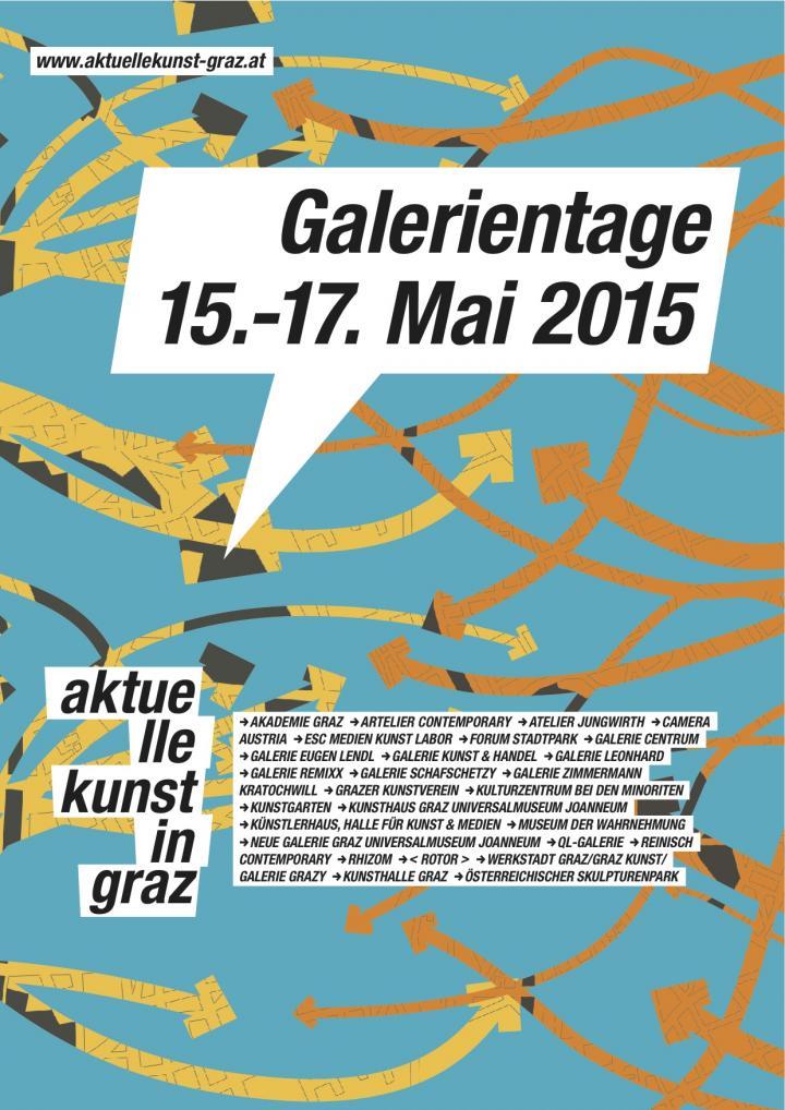 Galerientage 2015