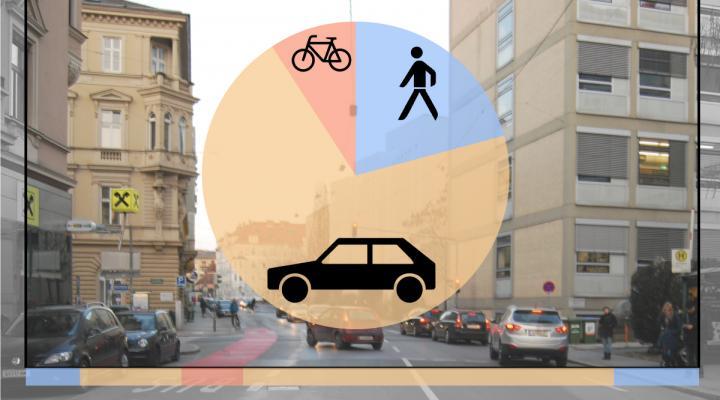 Flächenverteilung im Straßenraum von Graz