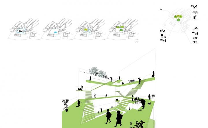 Wohn:typ:en im urbanen Raum