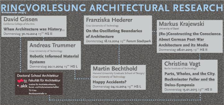 Ringvorlesung Architekturforschung