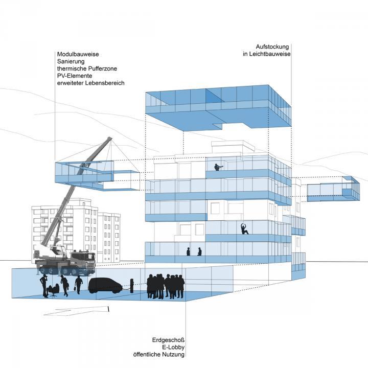 STELA – Smart Tower Enhancement Leoben Austria 1